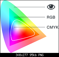 Click image for larger version.  Name:Color-gamut.png Views:15 Size:95.3 KB ID:123523