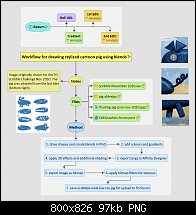 Click image for larger version.  Name:Workflow.jpg Views:16 Size:97.1 KB ID:129269