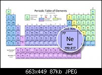 Click image for larger version.  Name:Nerfium.jpg Views:203 Size:87.2 KB ID:107739